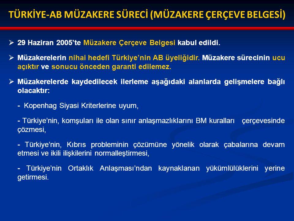 TÜRKİYE-AB MÜZAKERE SÜRECİ (MÜZAKERE ÇERÇEVE BELGESİ)  29 Haziran 2005'te Müzakere Çerçeve Belgesi kabul edildi.