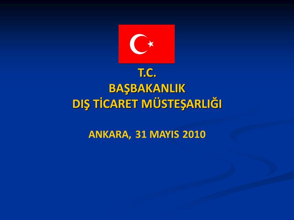 T.C.BAŞBAKANLIK DIŞ TİCARET MÜSTEŞARLIĞI ANKARA, 31 MAYIS 2010