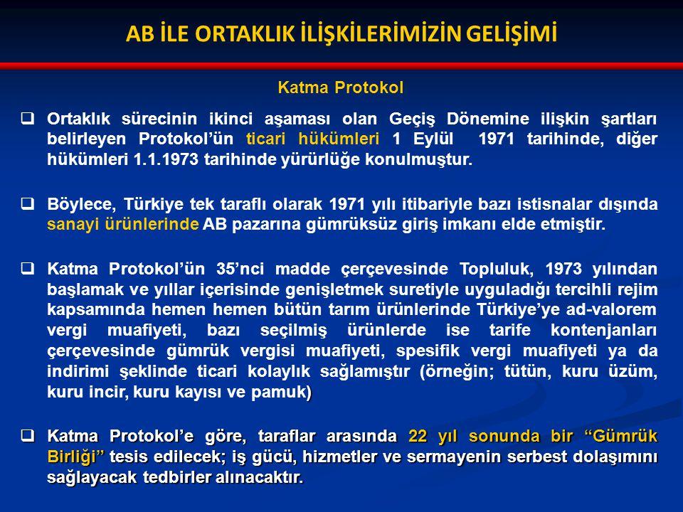AB İLE ORTAKLIK İLİŞKİLERİMİZİN GELİŞİMİ Katma Protokol  Ortaklık sürecinin ikinci aşaması olan Geçiş Dönemine ilişkin şartları belirleyen Protokol'ün ticari hükümleri 1 Eylül 1971 tarihinde, diğer hükümleri 1.1.1973 tarihinde yürürlüğe konulmuştur.