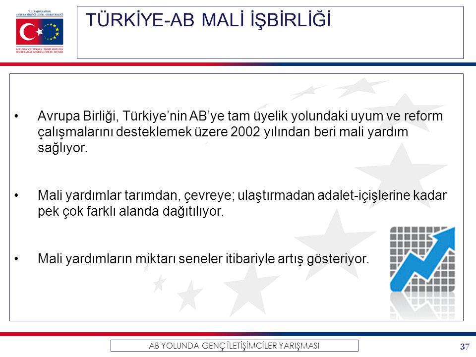 37 AB YOLUNDA GENÇ İLETİŞİMCİLER YARIŞMASI TÜRKİYE-AB MALİ İŞBİRLİĞİ Avrupa Birliği, Türkiye'nin AB'ye tam üyelik yolundaki uyum ve reform çalışmaları