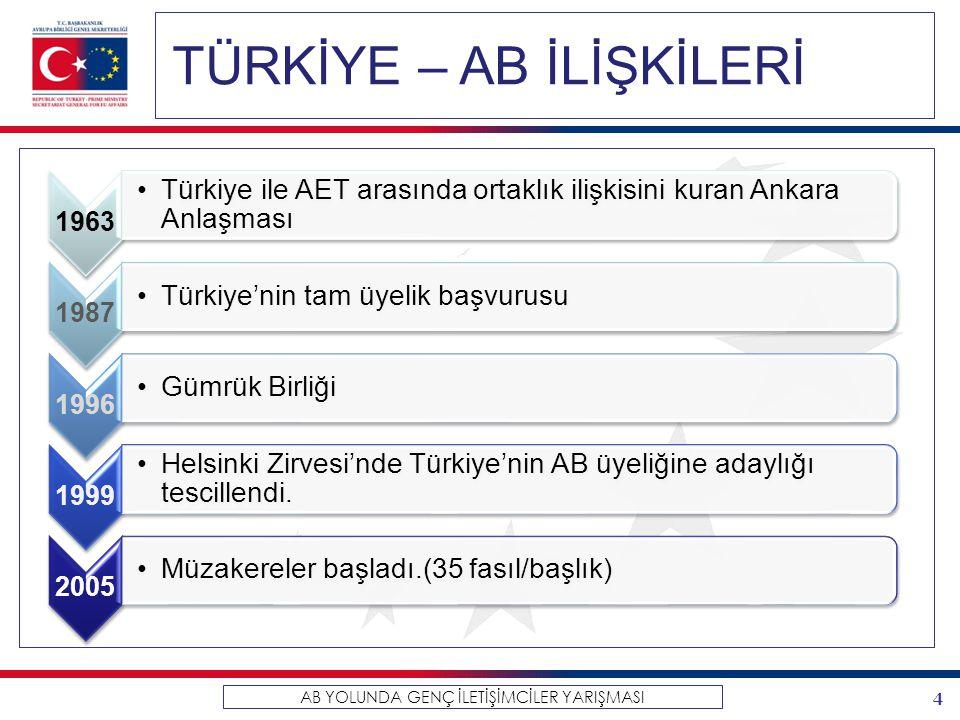 4 AB YOLUNDA GENÇ İLETİŞİMCİLER YARIŞMASI TÜRKİYE – AB İLİŞKİLERİ 1963 Türkiye ile AET arasında ortaklık ilişkisini kuran Ankara Anlaşması 1987 Türkiy