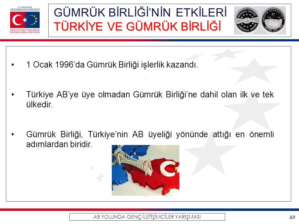 42 AB YOLUNDA GENÇ İLETİŞİMCİLER YARIŞMASI GÜMRÜK BİRLİĞİ'NİN ETKİLERİ TÜRKİYE VE GÜMRÜK BİRLİĞİ 1 Ocak 1996'da Gümrük Birliği işlerlik kazandı. Türki
