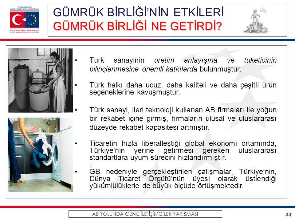 44 AB YOLUNDA GENÇ İLETİŞİMCİLER YARIŞMASI GÜMRÜK BİRLİĞİ'NİN ETKİLERİ GÜMRÜK BİRLİĞİ NE GETİRDİ? Türk sanayinin üretim anlayışına ve tüketicinin bili