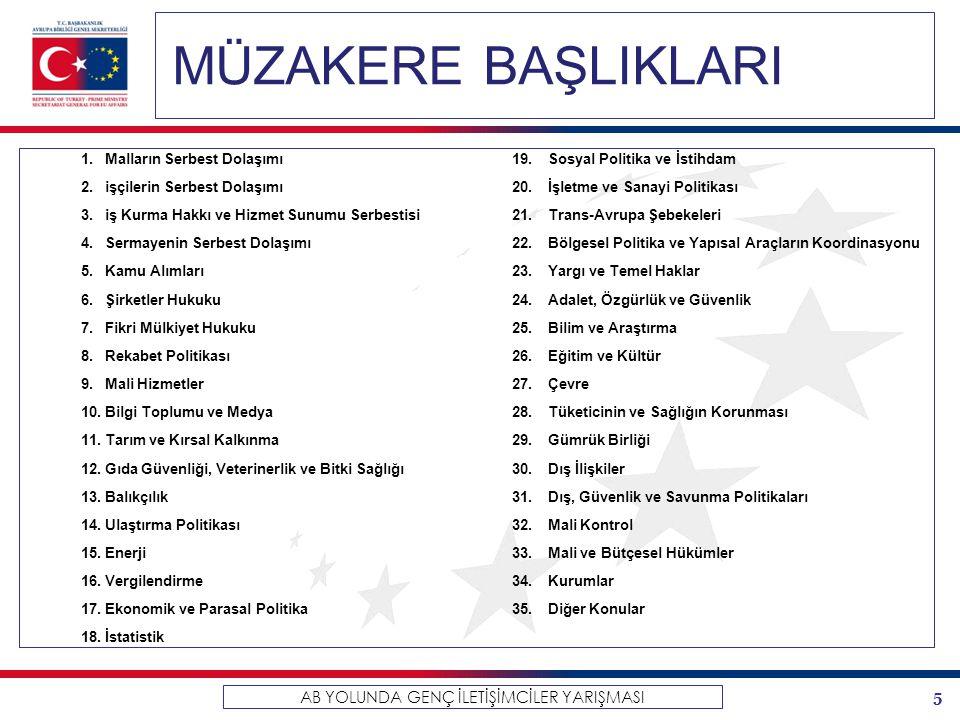6 AB YOLUNDA GENÇ İLETİŞİMCİLER YARIŞMASI ABGS Kuruluş 4 Temmuz 2000 Görevimiz Türkiye nin Avrupa Birliği üyeliğine hazırlanmasına yönelik yapılacak çalışmaların yönlendirilmesi, izlenmesi ve koordinasyonu ile üyelik sonrası çalışmaların koordinasyonunu yürütmektir Hizmet Birimlerimiz Siyasi İşler Başkanlığı Katılım Politikası Başkanlığı Sektörel Politikalar Başkanlığı Sosyal, Bölgesel ve Yenilikçi Politikalar Başkanlığı Ekonomik ve Mali Politikalar Başkanlığı Tek Pazar ve Rekabet Başkanlığı Tarım ve Balıkçılık Başkanlığı Mali İşbirliği Başkanlığı Sivil Toplum, İletişim ve Kültür Başkanlığı Proje Uygulama Başkanlığı Avrupa Birliği Hukuku Başkanlığı Çeviri Eşgüdüm Başkanlığı Eğitim ve Kurumsal Yapılanma Başkanlığı Araştırma ve Dokümantasyon Başkanlığı İdari Hizmetler Başkanlığı Strateji Geliştirme Başkanlığı