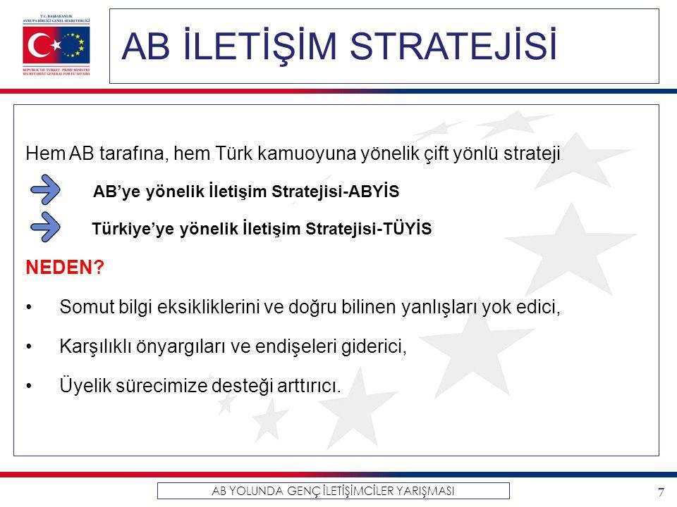 7 AB YOLUNDA GENÇ İLETİŞİMCİLER YARIŞMASI Hem AB tarafına, hem Türk kamuoyuna yönelik çift yönlü strateji AB'ye yönelik İletişim Stratejisi-ABYİS Türk