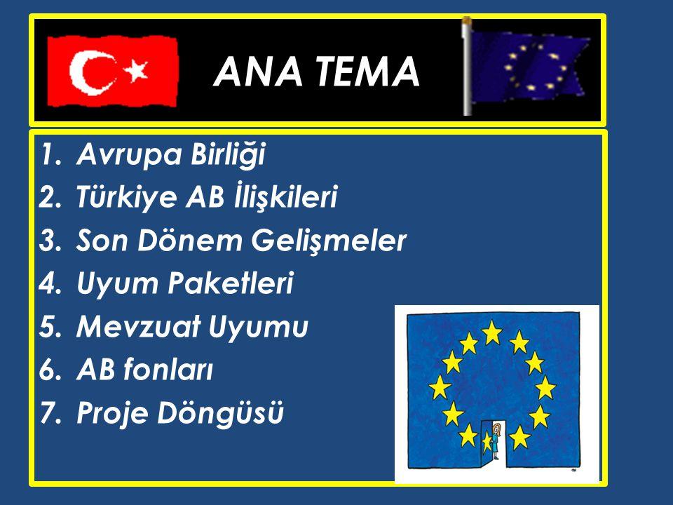 ANA TEMA 1.Avrupa Birliği 2.Türkiye AB İlişkileri 3.Son Dönem Gelişmeler 4.Uyum Paketleri 5.Mevzuat Uyumu 6.AB fonları 7.Proje Döngüsü