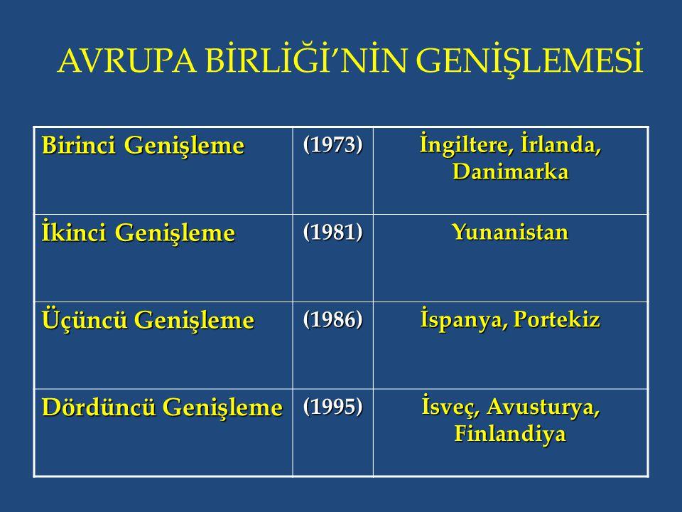 AVRUPA BİRLİĞİ'NİN GENİŞLEMESİ Birinci Genişleme (1973) İngiltere, İrlanda, Danimarka İkinci Genişleme (1981)Yunanistan Üçüncü Genişleme (1986) İspanya, Portekiz Dördüncü Genişleme (1995) İsveç, Avusturya, Finlandiya