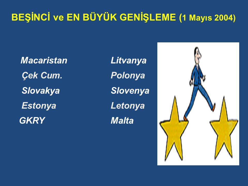 BEŞİNCİ ve EN BÜYÜK GENİŞLEME ( 1 Mayıs 2004) MacaristanLitvanya Çek Cum.Polonya SlovakyaSlovenya EstonyaLetonya GKRY Malta