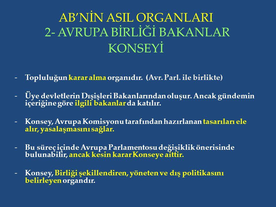 AB'NİN ASIL ORGANLARI 2- AVRUPA BİRLİĞİ BAKANLAR KONSEYİ -Topluluğun karar alma organıdır. (Avr. Parl. ile birlikte) -Üye devletlerin Dışişleri Bakanl