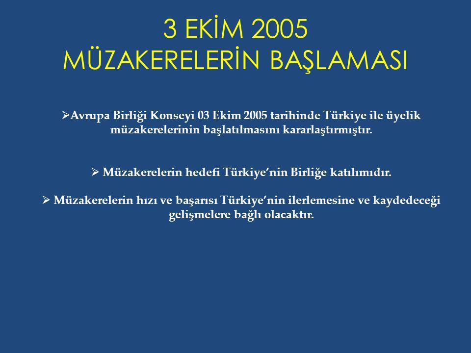 3 EKİM 2005 MÜZAKERELERİN BAŞLAMASI  Avrupa Birliği Konseyi 03 Ekim 2005 tarihinde Türkiye ile üyelik müzakerelerinin başlatılmasını kararlaştırmıştır.