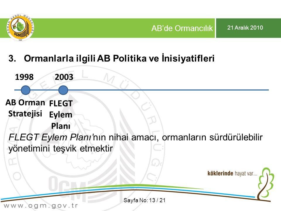21 Aralık 2010 AB'de Ormancılık Sayfa No: 13 / 21 3. Ormanlarla ilgili AB Politika ve İnisiyatifleri FLEGT Eylem Planı'nın nihai amacı, ormanların sür