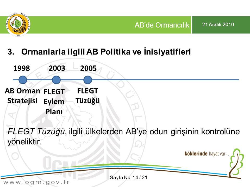 21 Aralık 2010 AB'de Ormancılık Sayfa No: 14 / 21 3. Ormanlarla ilgili AB Politika ve İnisiyatifleri FLEGT Tüzüğü, ilgili ülkelerden AB'ye odun girişi