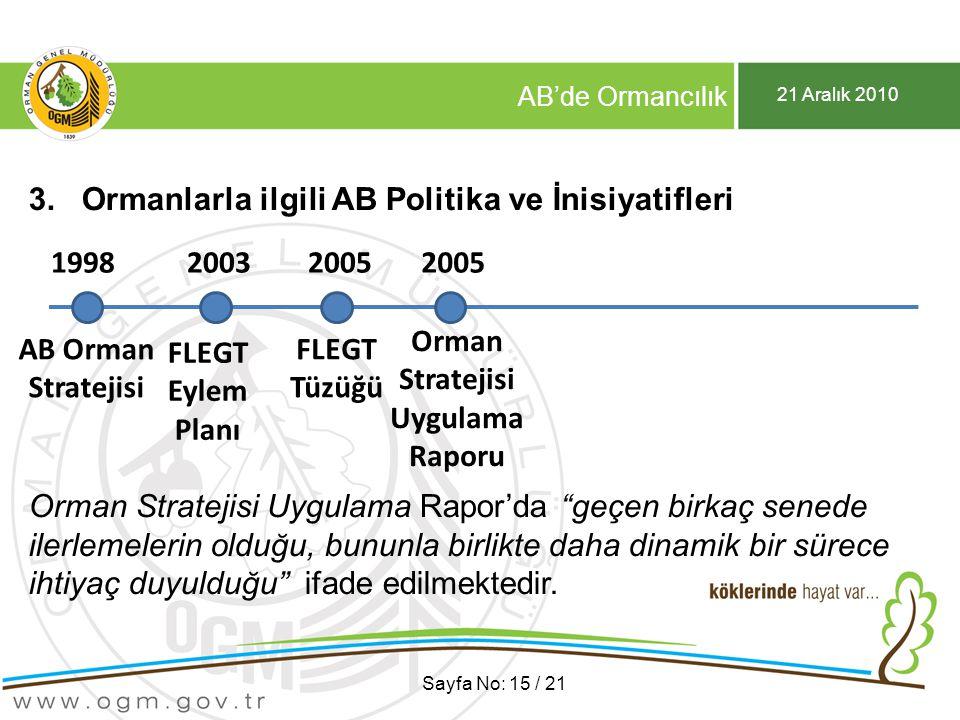 """21 Aralık 2010 AB'de Ormancılık Sayfa No: 15 / 21 3. Ormanlarla ilgili AB Politika ve İnisiyatifleri Orman Stratejisi Uygulama Rapor'da """"geçen birkaç"""