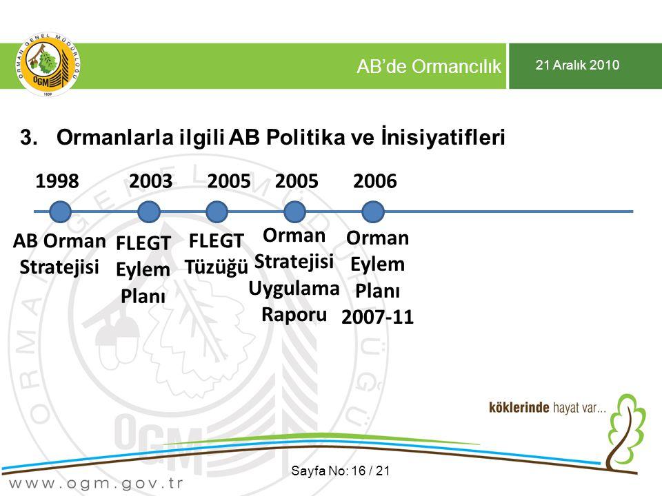 21 Aralık 2010 AB'de Ormancılık Sayfa No: 16 / 21 3. Ormanlarla ilgili AB Politika ve İnisiyatifleri 1998 AB Orman Stratejisi 2003 FLEGT Eylem Planı 2
