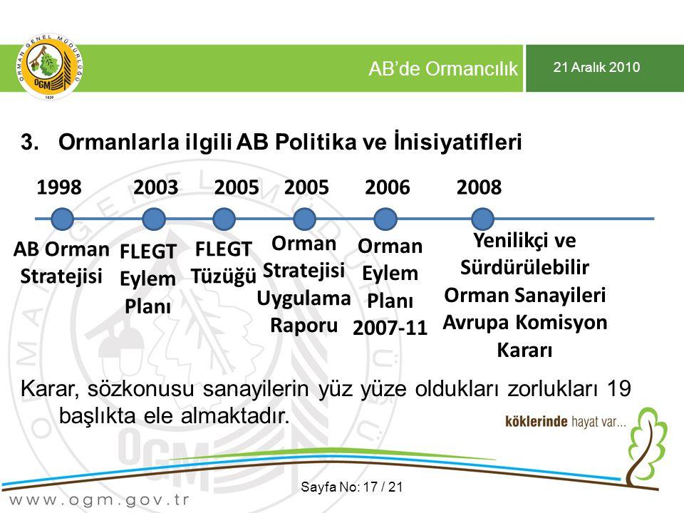 21 Aralık 2010 AB'de Ormancılık Sayfa No: 17 / 21 3. Ormanlarla ilgili AB Politika ve İnisiyatifleri Karar, sözkonusu sanayilerin yüz yüze oldukları z