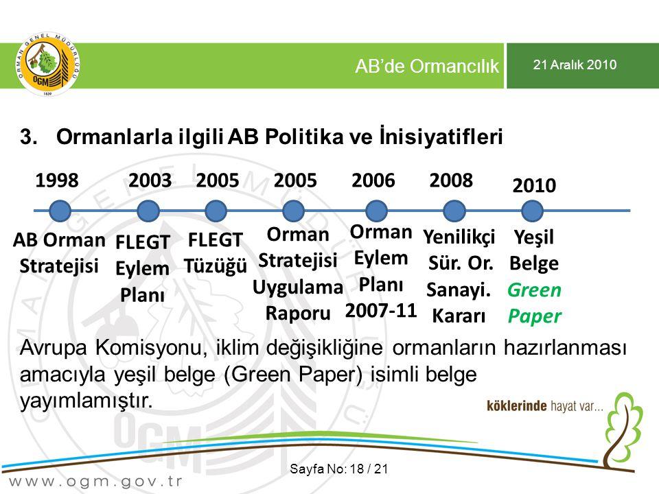 21 Aralık 2010 AB'de Ormancılık Sayfa No: 18 / 21 3. Ormanlarla ilgili AB Politika ve İnisiyatifleri Avrupa Komisyonu, iklim değişikliğine ormanların