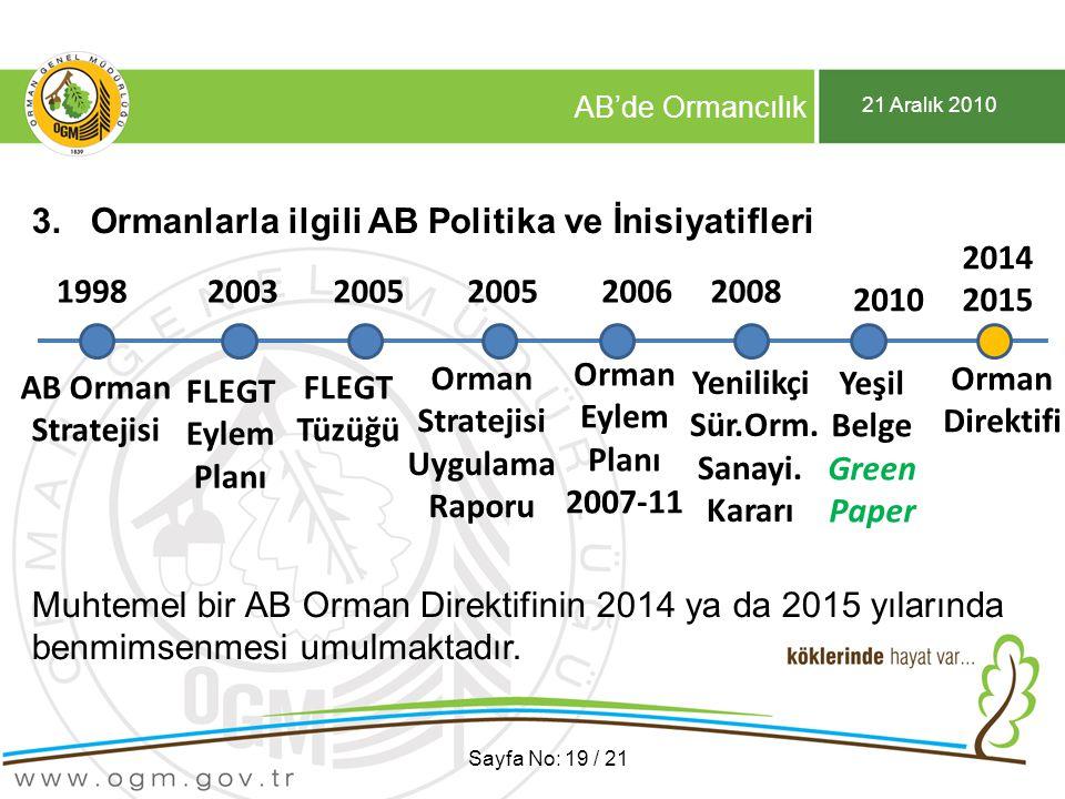 21 Aralık 2010 AB'de Ormancılık Sayfa No: 19 / 21 3. Ormanlarla ilgili AB Politika ve İnisiyatifleri Muhtemel bir AB Orman Direktifinin 2014 ya da 201