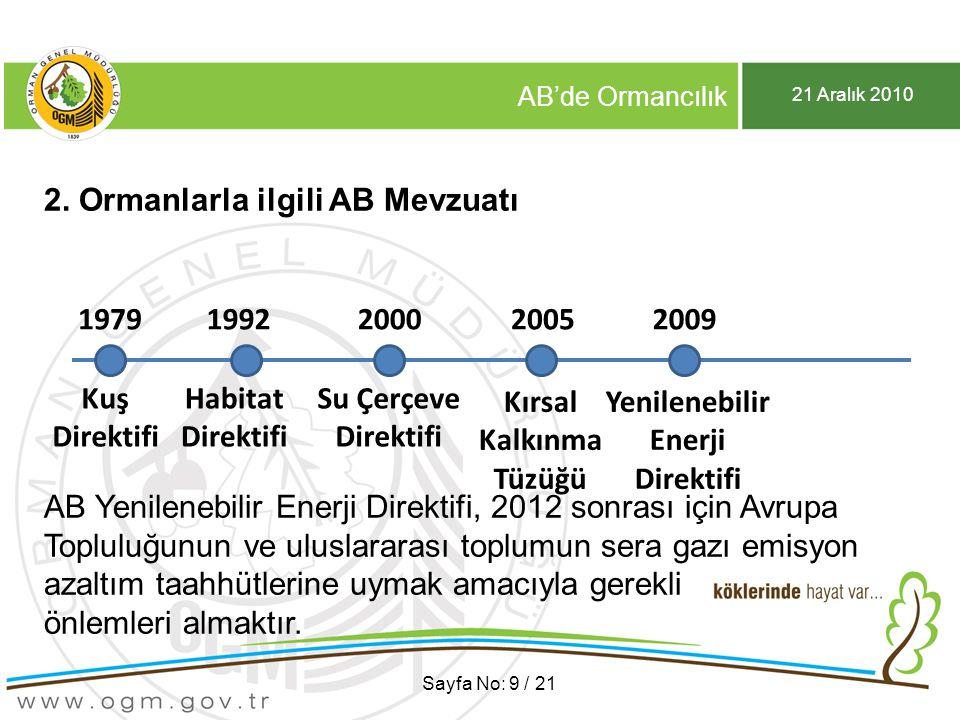 21 Aralık 2010 AB'de Ormancılık Sayfa No: 9 / 21 2. Ormanlarla ilgili AB Mevzuatı AB Yenilenebilir Enerji Direktifi, 2012 sonrası için Avrupa Topluluğ