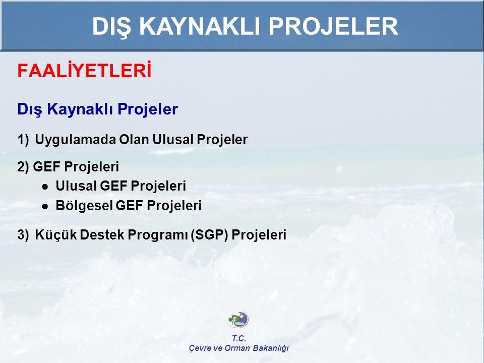 FAALİYETLERİ Dış Kaynaklı Projeler 1) Uygulamada Olan Ulusal Projeler 2) GEF Projeleri ● Ulusal GEF Projeleri ● Bölgesel GEF Projeleri 3) Küçük Destek