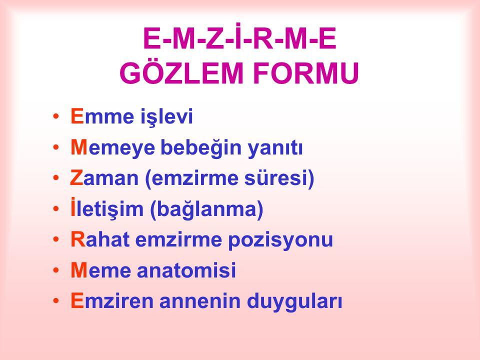 E-M-Z-İ-R-M-E GÖZLEM FORMU Emme işlevi Memeye bebeğin yanıtı Zaman (emzirme süresi) İletişim (bağlanma) Rahat emzirme pozisyonu Meme anatomisi Emziren annenin duyguları