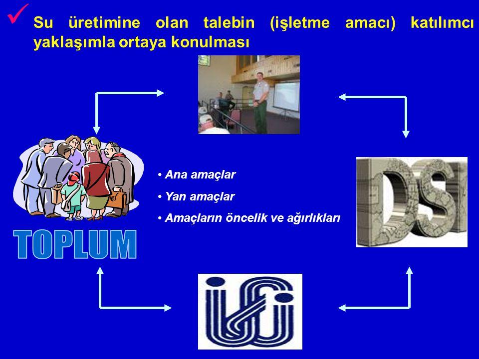 Su üretimine olan talebin (işletme amacı) katılımcı yaklaşımla ortaya konulması Ana amaçlar Yan amaçlar Amaçların öncelik ve ağırlıkları