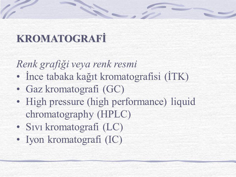 KROMATOGRAFİ Renk grafiği veya renk resmi İnce tabaka kağıt kromatografisi (İTK) Gaz kromatografi (GC) High pressure (high performance) liquid chromat