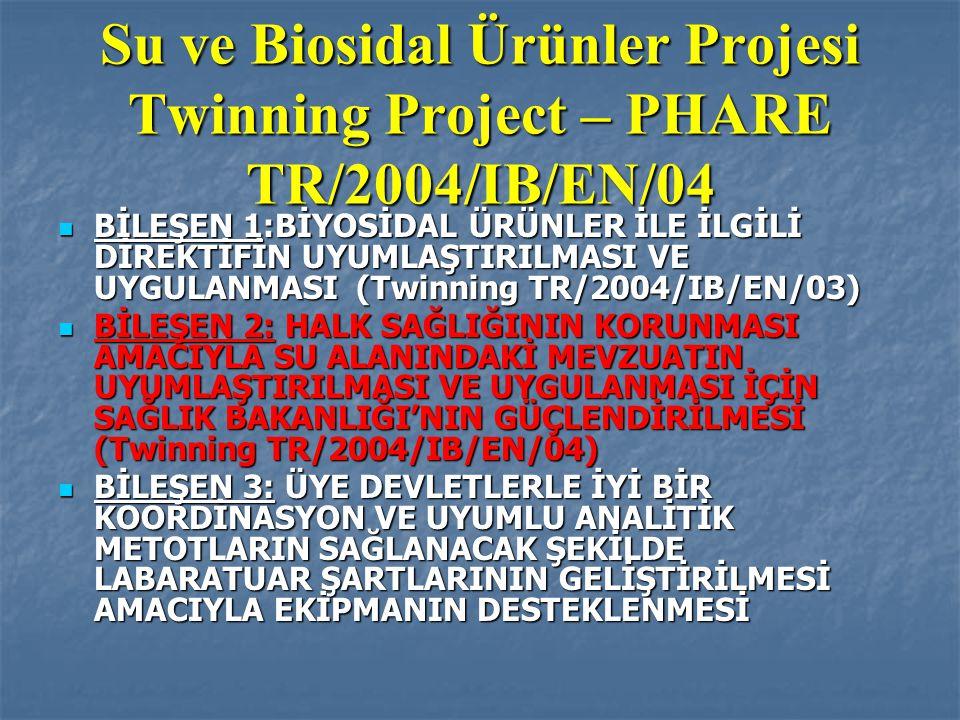 Su ve Biosidal Ürünler Projesi Twinning Project – PHARE TR/2004/IB/EN/04 Su ve Biosidal Ürünler Projesi Twinning Project – PHARE TR/2004/IB/EN/04 Su b
