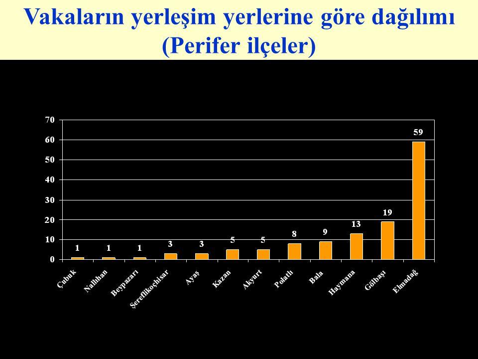 Vakaların yerleşim yerlerine göre dağılımı (Perifer ilçeler)