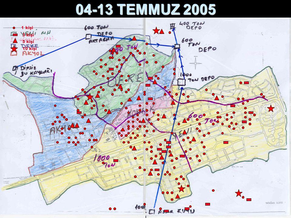 04-13 TEMMUZ 2005 1 kişi 3 kişi 5 kişi 10 kişi