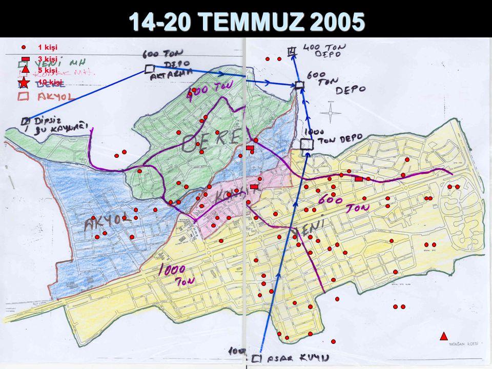 14-20 TEMMUZ 2005 1 kişi 3 kişi 5 kişi 10 kişi