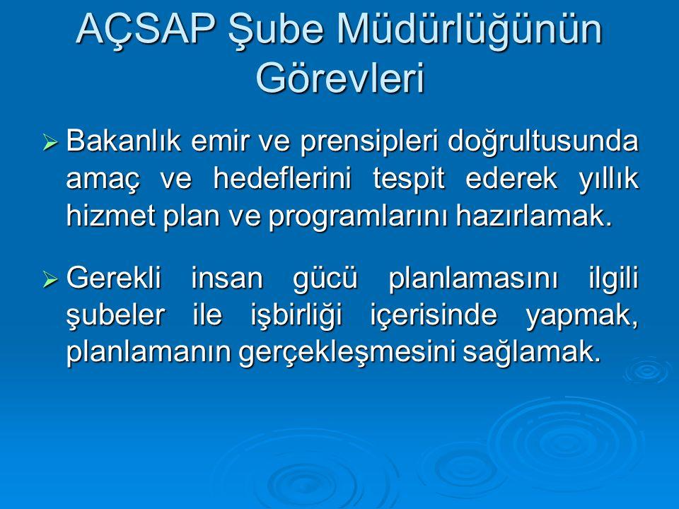 AÇSAP Şube Müdürlüğünün Görevleri  Bakanlık emir ve prensipleri doğrultusunda amaç ve hedeflerini tespit ederek yıllık hizmet plan ve programlarını h