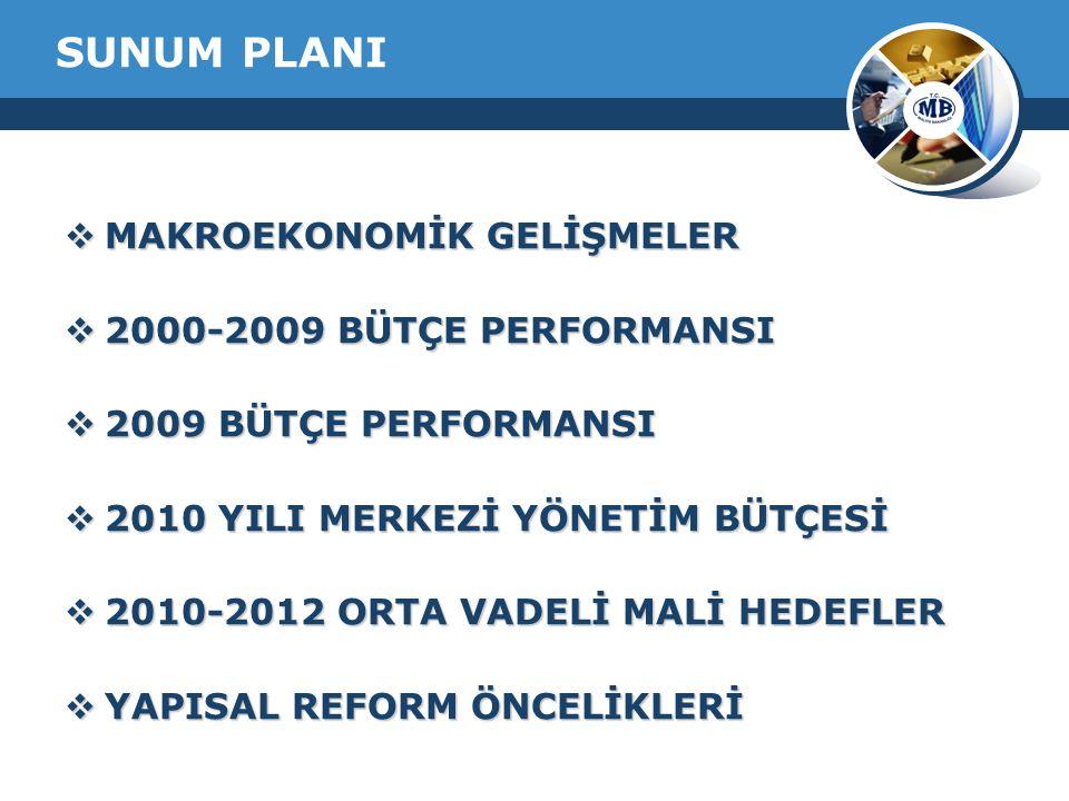 2000-2009 DÖNEMİ BÜTÇE PERFORMANSI