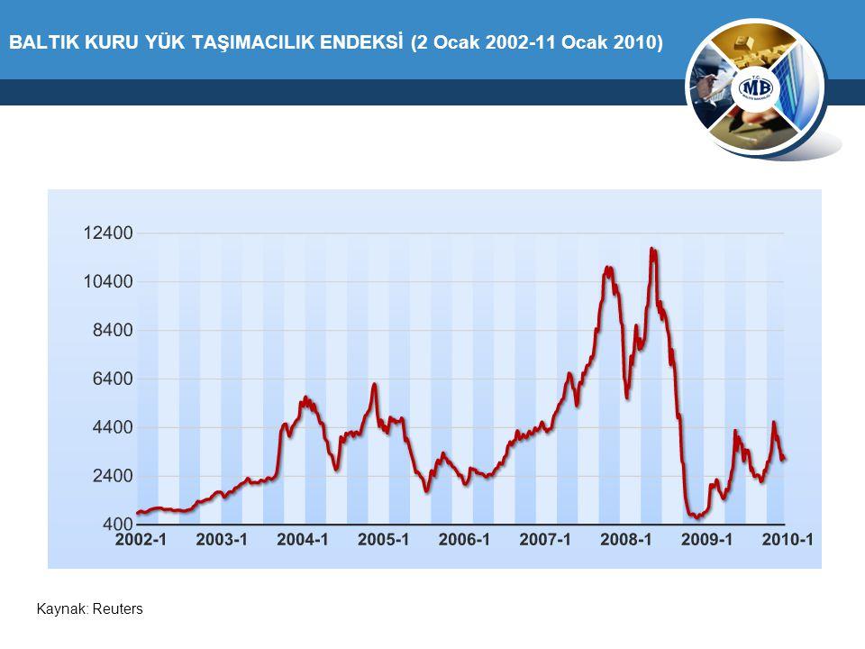 BALTIK KURU YÜK TAŞIMACILIK ENDEKSİ (2 Ocak 2002-11 Ocak 2010) Kaynak: Reuters