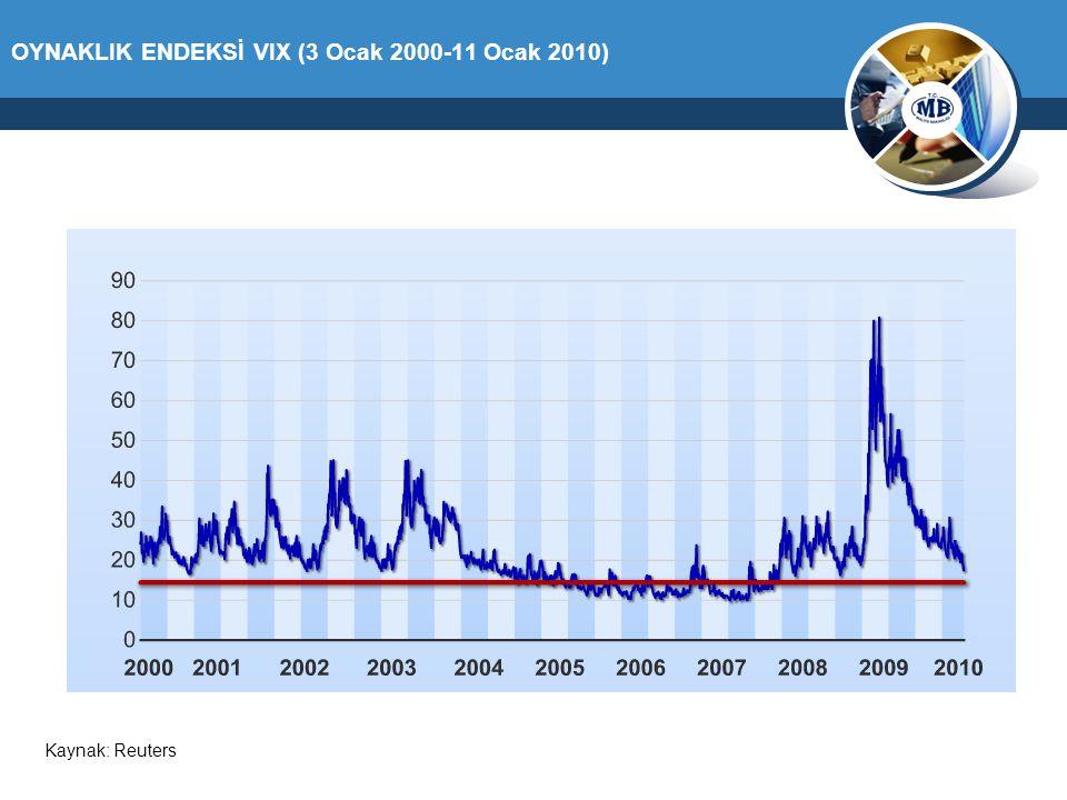 OYNAKLIK ENDEKSİ VIX (3 Ocak 2000-11 Ocak 2010) Kaynak: Reuters
