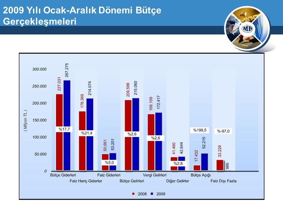 2009 Yılı Ocak-Aralık Dönemi Bütçe Gerçekleşmeleri