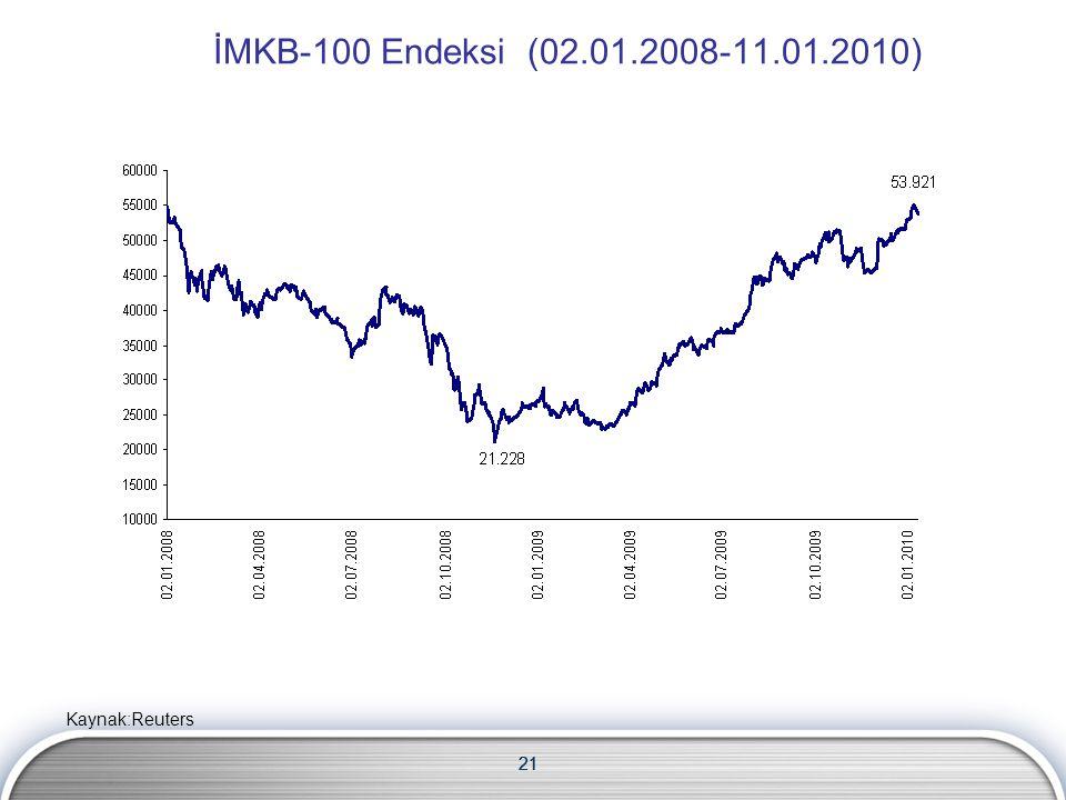 21 İMKB-100 Endeksi (02.01.2008-11.01.2010) 21 Kaynak:Reuters