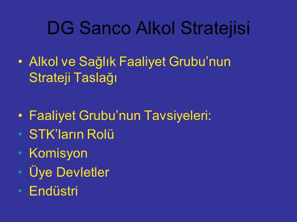 DG Sanco Alkol Stratejisi Alkol ve Sağlık Faaliyet Grubu'nun Strateji Taslağı Faaliyet Grubu'nun Tavsiyeleri: STK'ların Rolü Komisyon Üye Devletler Endüstri