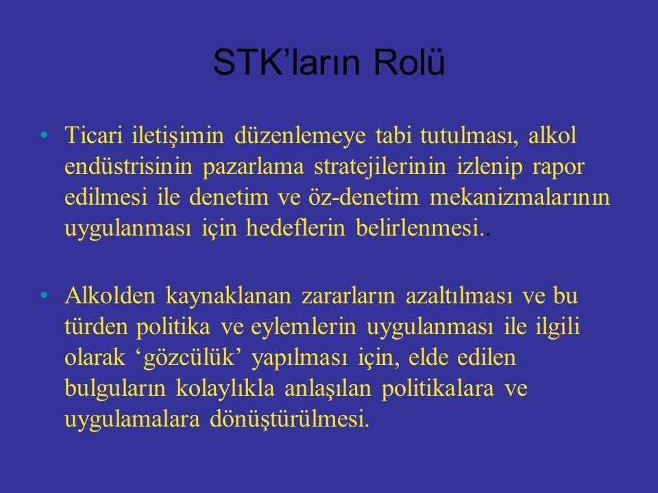 STK'ların Rolü Ticari iletişimin düzenlemeye tabi tutulması, alkol endüstrisinin pazarlama stratejilerinin izlenip rapor edilmesi ile denetim ve öz-denetim mekanizmalarının uygulanması için hedeflerin belirlenmesi..