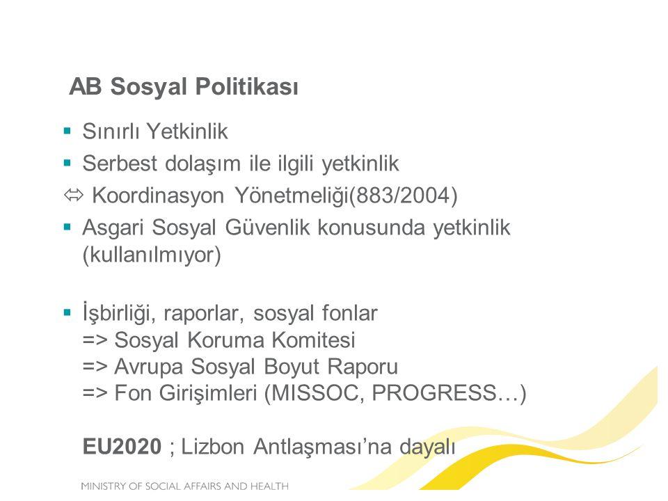 AB Sosyal Politikası  Sınırlı Yetkinlik  Serbest dolaşım ile ilgili yetkinlik  Koordinasyon Yönetmeliği(883/2004)  Asgari Sosyal Güvenlik konusunda yetkinlik (kullanılmıyor)  İşbirliği, raporlar, sosyal fonlar => Sosyal Koruma Komitesi => Avrupa Sosyal Boyut Raporu => Fon Girişimleri (MISSOC, PROGRESS…) EU2020 ; Lizbon Antlaşması'na dayalı