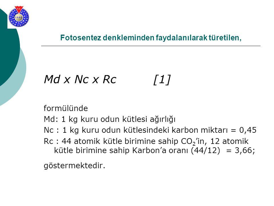 Fotosentez denkleminden faydalanılarak türetilen, Md x Nc x Rc[1] formülünde Md: 1 kg kuru odun kütlesi ağırlığı Nc : 1 kg kuru odun kütlesindeki karb