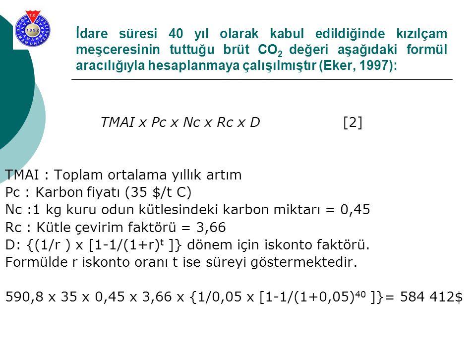 İdare süresi 40 yıl olarak kabul edildiğinde kızılçam meşceresinin tuttuğu brüt CO 2 değeri aşağıdaki formül aracılığıyla hesaplanmaya çalışılmıştır (