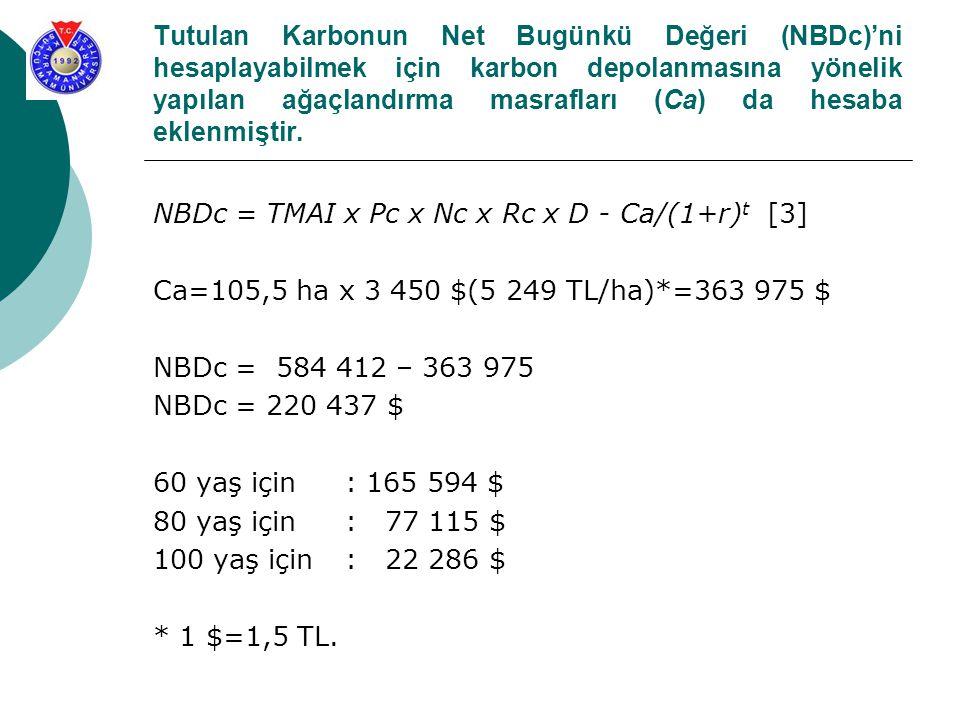 Tutulan Karbonun Net Bugünkü Değeri (NBDc)'ni hesaplayabilmek için karbon depolanmasına yönelik yapılan ağaçlandırma masrafları (Ca) da hesaba eklenmi