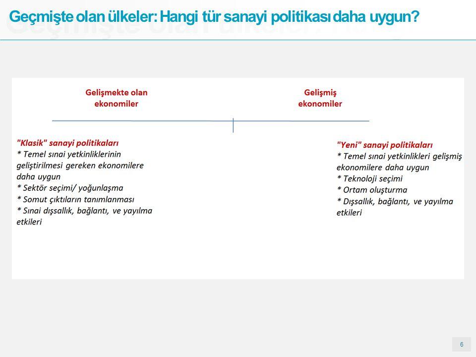 Teşekkürler. Prof. Dr. Murat YÜLEK İstanbul Ticaret Üniversitesi