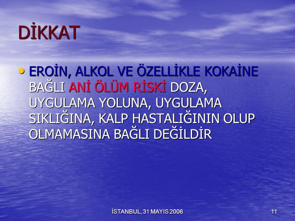 İSTANBUL, 31 MAYIS 200610 ALKOL –METANOL ZEHİRLENMESİ –KÖRLÜK BİRA ZARARLI MI .