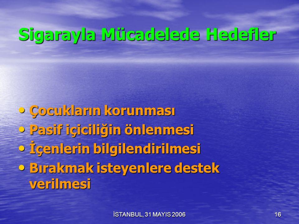 İSTANBUL, 31 MAYIS 200615 SİGARA KALP DAMARLARINDA DARALMA KALP DAMARLARINDA DARALMA KALP KRİZİ KALP KRİZİ BACAK DAMARLARINDA DARALMA BACAK DAMARLARINDA DARALMA BACAKLARDA GANGREN BACAKLARDA GANGREN FELÇ FELÇ KANSER KANSER