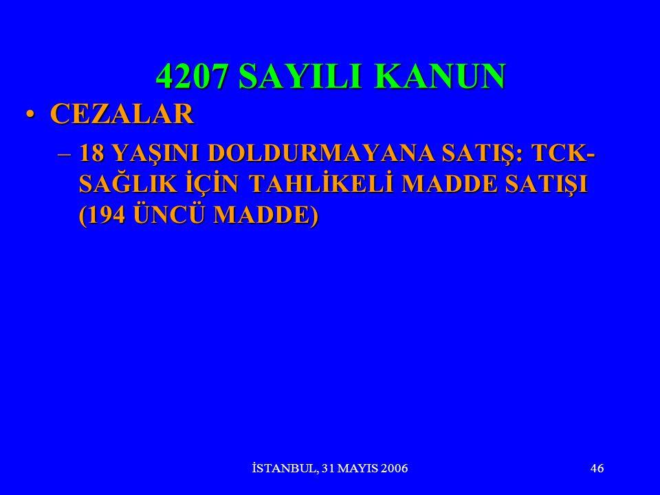 İSTANBUL, 31 MAYIS 200645 BURADA SİGARA İÇİLMEZ CEZASI 594.200.000.TL
