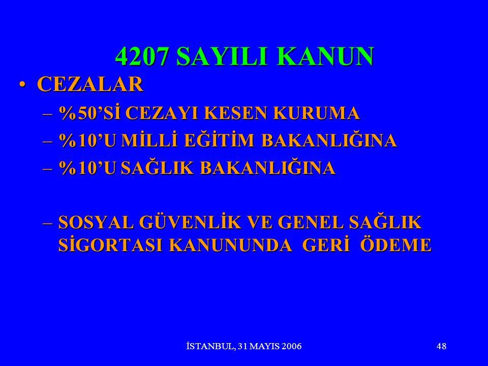 İSTANBUL, 31 MAYIS 200647 4207 SAYILI KANUN CEZALARCEZALAR –CEZALARI UYGULAMAYAN MEMURLAR VE KAMU GÖREVLİLERİ HAKKINDA İLGİLİ DİSİPLİN CEZASI HÜKÜMLERİ UYGULANIR