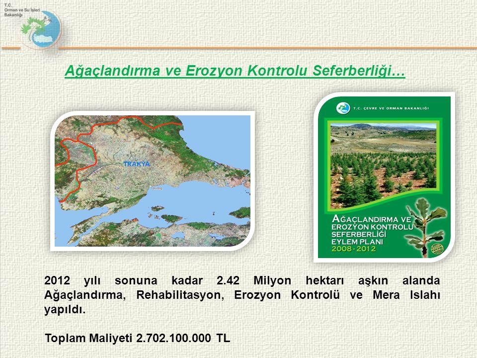 2012 yılı sonuna kadar 2.42 Milyon hektarı aşkın alanda Ağaçlandırma, Rehabilitasyon, Erozyon Kontrolü ve Mera Islahı yapıldı. Toplam Maliyeti 2.702.1
