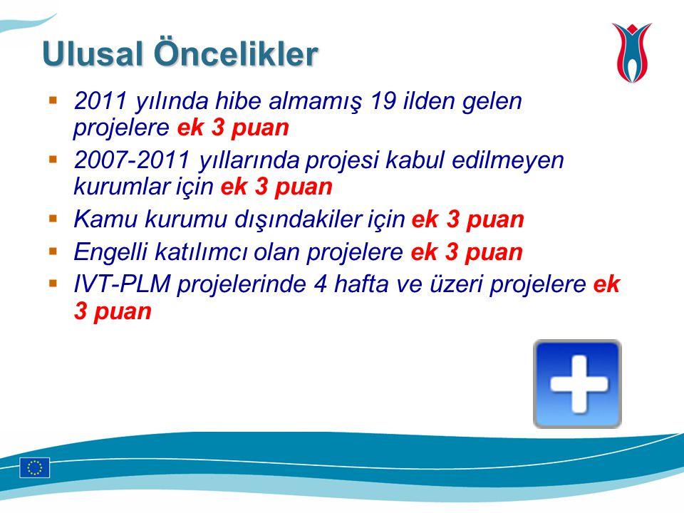  2011 yılında hibe almamış 19 ilden gelen projelere ek 3 puan  2007-2011 yıllarında projesi kabul edilmeyen kurumlar için ek 3 puan  Kamu kurumu dı