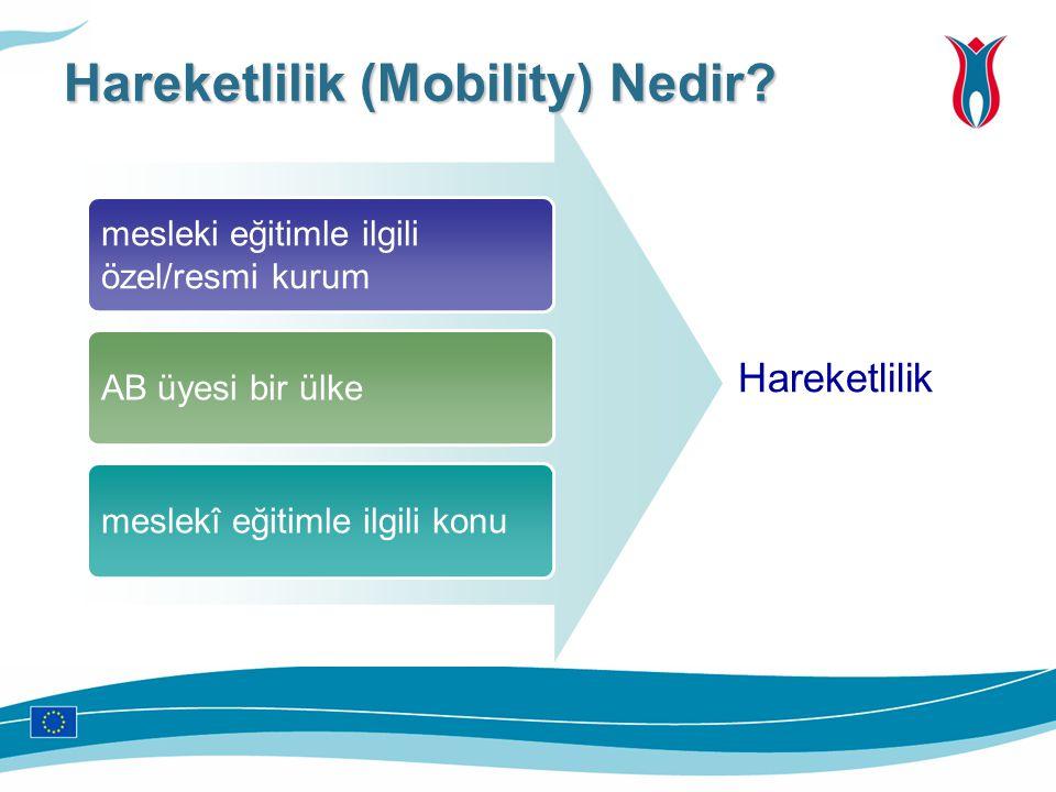 mesleki eğitimle ilgili özel/resmi kurum AB üyesi bir ülke meslekî eğitimle ilgili konu Hareketlilik Hareketlilik (Mobility) Nedir?